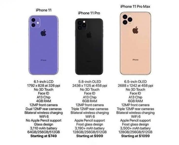 Apple iPhone 11 especificaciones